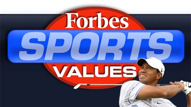 Forbes Sports Value List