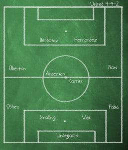 Chalkboard versus Southampton
