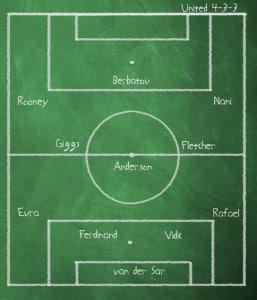 Chalkboard v Spurs