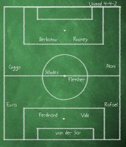 Chalkboard versus Aston Villa