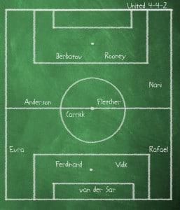 Chalkboard versus Wolverhampton Wanderers