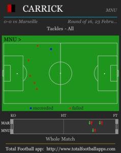 Michael Carrick versus Marseille