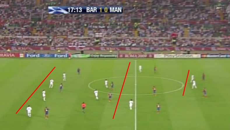 Champions League Final 2009: a tactical retrospective