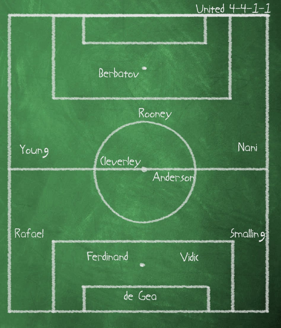 Chalkboard: West Bromwich Albion v Manchester United, Hawthornes, Sunday 14 August 2011