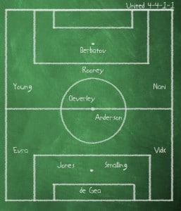 Manchester United versus Tottenham Hotspur