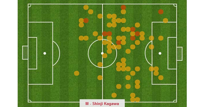 Shinji Kagawa heatmap vs Newcastle United