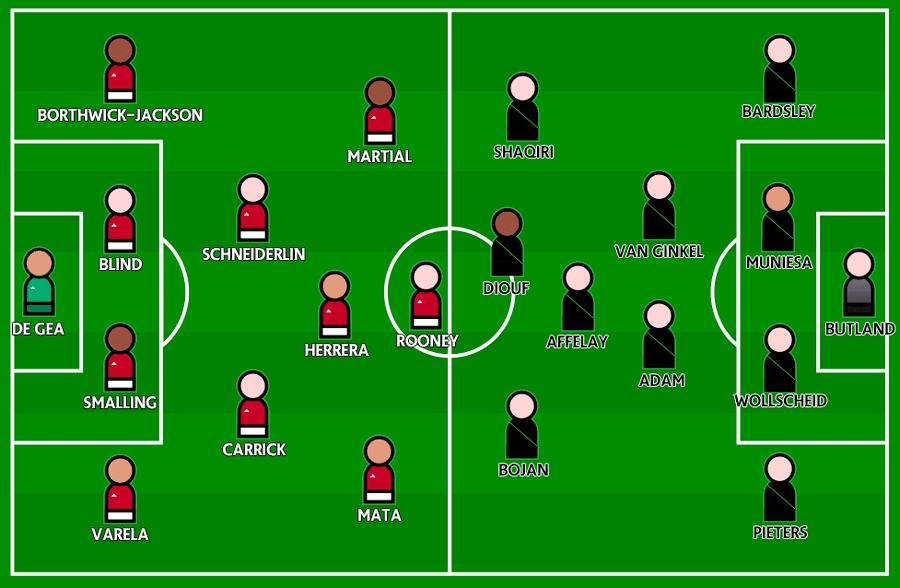 Manchester United v Stoke City, Premier League, Old Trafford, 2 February 2016