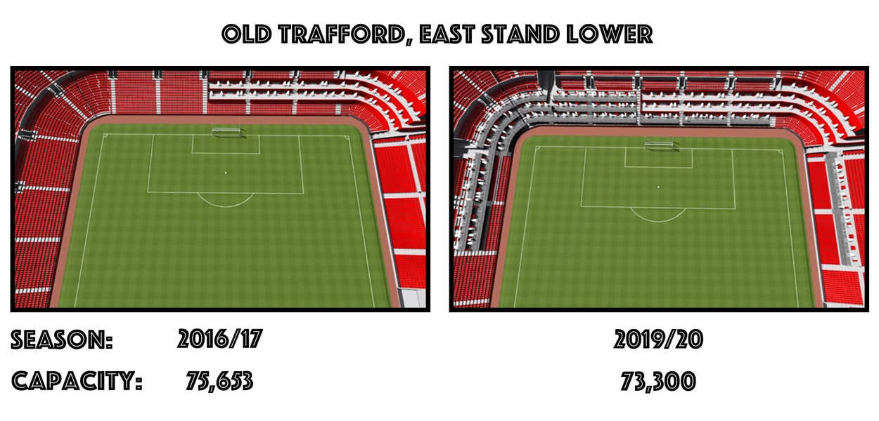 East Stand changes